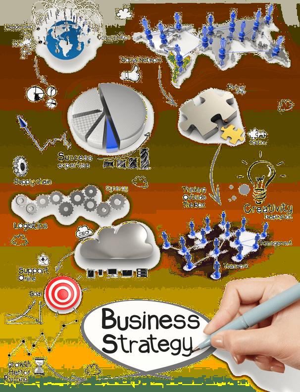 Online Marketing Produkte und Dienstleistungen
